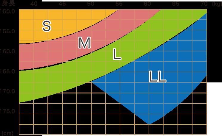 パンティストッキング サイズ表